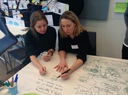 Developing Ideas Groupwork